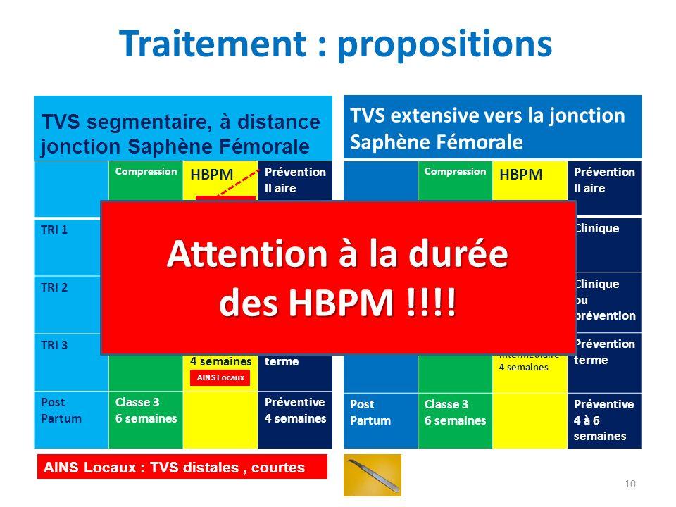 Traitement : propositions TVS segmentaire, à distance jonction Saphène Fémorale Compression HBPM Prévention II aire TRI 1Classe 3Préventive 4 semaines