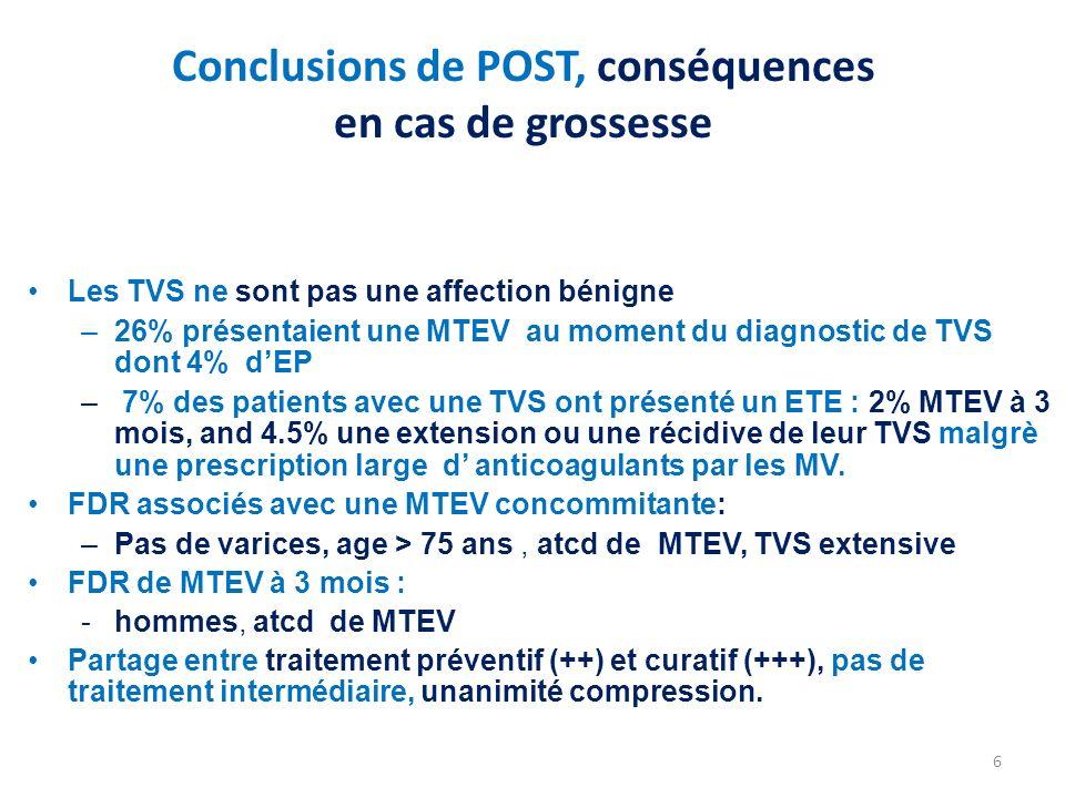 Conclusions de POST, conséquences en cas de grossesse Les TVS ne sont pas une affection bénigne –26% présentaient une MTEV au moment du diagnostic de
