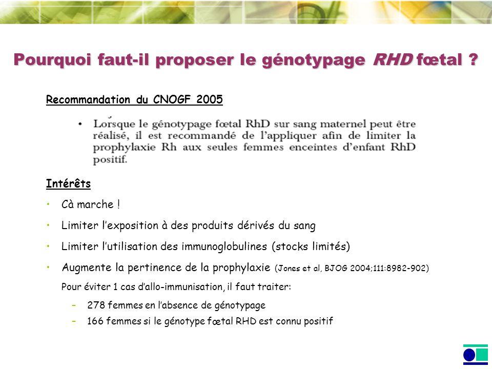 Pourquoi faut-il proposer le génotypage RHD fœtal ? Recommandation du CNOGF 2005 Intérêts Cà marche ! Limiter lexposition à des produits dérivés du sa