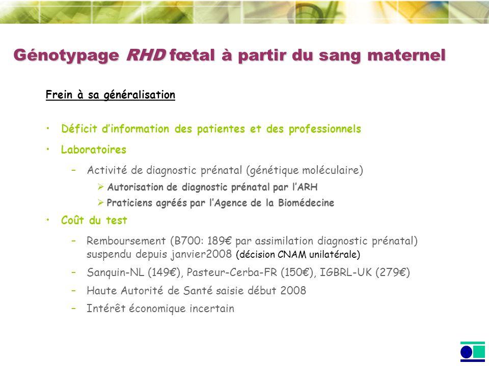 Génotypage RHD fœtal à partir du sang maternel Frein à sa généralisation Déficit dinformation des patientes et des professionnels Laboratoires –Activité de diagnostic prénatal (génétique moléculaire) Autorisation de diagnostic prénatal par lARH Praticiens agréés par lAgence de la Biomédecine Coût du test –Remboursement (B700: 189 par assimilation diagnostic prénatal) suspendu depuis janvier2008 (décision CNAM unilatérale) –Sanquin-NL (149), Pasteur-Cerba-FR (150), IGBRL-UK (279) –Haute Autorité de Santé saisie début 2008 –Intérêt économique incertain