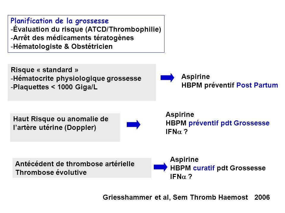 Planification de la grossesse -Évaluation du risque (ATCD/Thrombophilie) -Arrêt des médicaments tératogènes -Hématologiste & Obstétricien Risque « standard » -Hématocrite physiologique grossesse -Plaquettes < 1000 Giga/L Haut Risque ou anomalie de lartère utérine (Doppler) Antécédent de thrombose artérielle Thrombose évolutive Aspirine HBPM préventif Post Partum Aspirine HBPM préventif pdt Grossesse IFN .