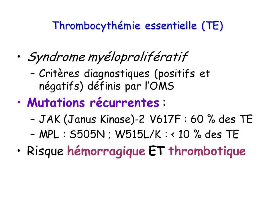 Thrombocythémie essentielle (TE) Syndrome myéloprolifératif –Critères diagnostiques (positifs et négatifs) définis par lOMS Mutations récurrentes : –JAK (Janus Kinase)-2 V617F : 60 % des TE –MPL : S505N ; W515L/K : < 10 % des TE Risque hémorragique ET thrombotique