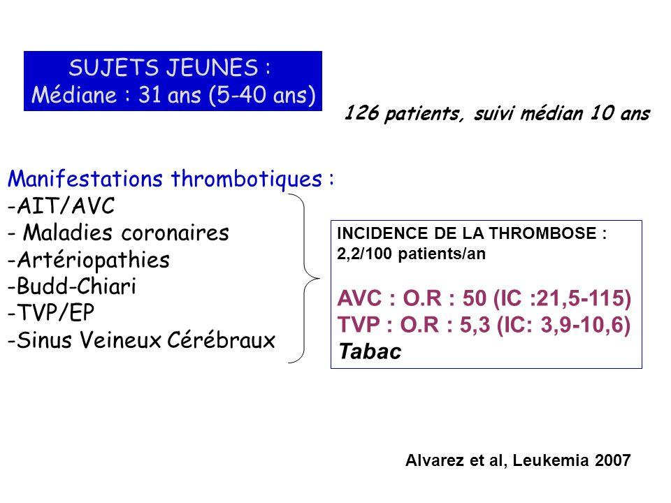 De Stefano et al, Haematologica 2008 RECIDIVE THROMBOTIQUE Cohorte rétrospective PV/TE (235/259) Premier épisode : AVC, MTEV, SCA, Thrombose artérielle Récidives : 33,6 % des patients soit une incidence de 7,6 % patients/an Hémorragies majeures : 0,9 % à 2,8 % patients/ an