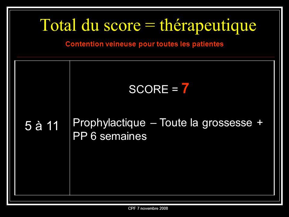 CPF 7 novembre 2008 Total du score = thérapeutique Contention veineuse pour toutes les patientes 5 à 11 SCORE = 7 Prophylactique – Toute la grossesse