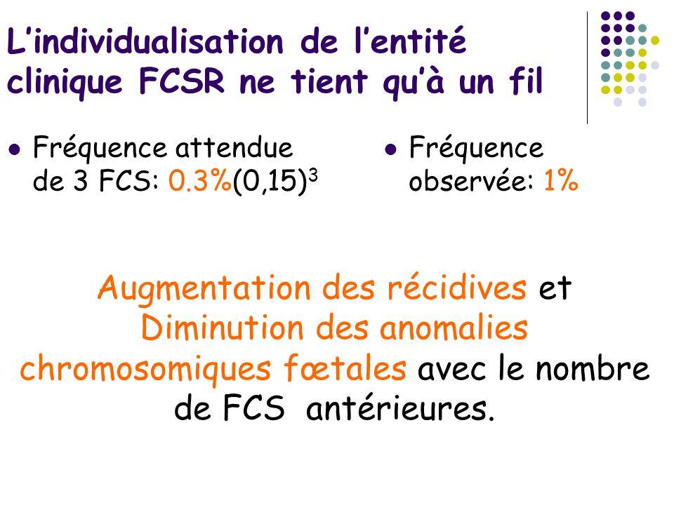 Fréquence attendue de 3 FCS: 0.3%(0,15) 3 Fréquence observée: 1% Lindividualisation de lentité clinique FCSR ne tient quà un fil Augmentation des réci