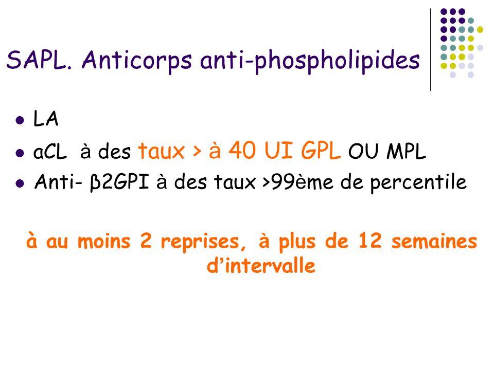 SAPL. Anticorps anti-phospholipides LA aCL à des taux > à 40 UI GPL OU MPL Anti- β2GPI à des taux >99 è me de percentile à au moins 2 reprises, à plus