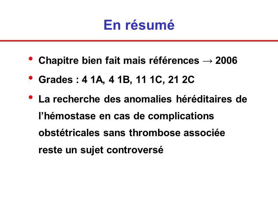 En résumé Chapitre bien fait mais références 2006 Grades : 4 1A, 4 1B, 11 1C, 21 2C La recherche des anomalies héréditaires de lhémostase en cas de complications obstétricales sans thrombose associée reste un sujet controversé