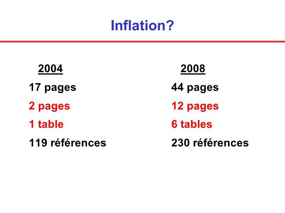 Inflation 2004 2008 17 pages44 pages 2 pages12 pages 1 table6 tables 119 références230 références
