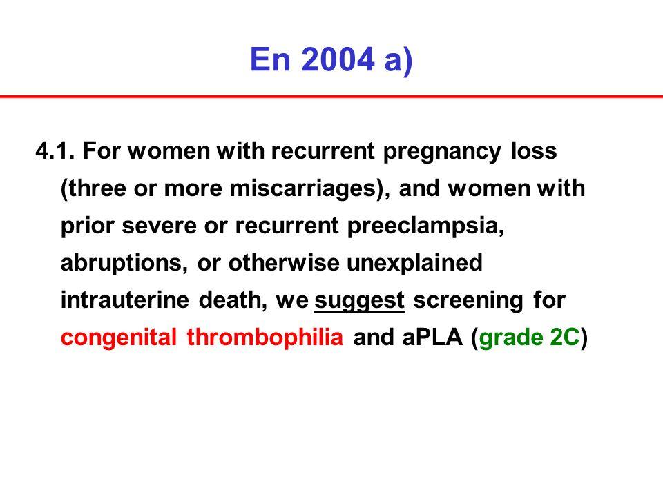 One key paper Thrombophilias and adverse pregnancy outcome – A confounded problem Kist et al.