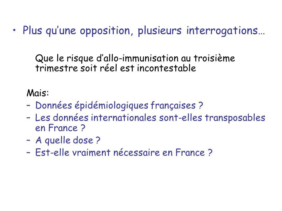 Plus quune opposition, plusieurs interrogations… Que le risque dallo-immunisation au troisième trimestre soit réel est incontestable Mais: –Données épidémiologiques françaises .