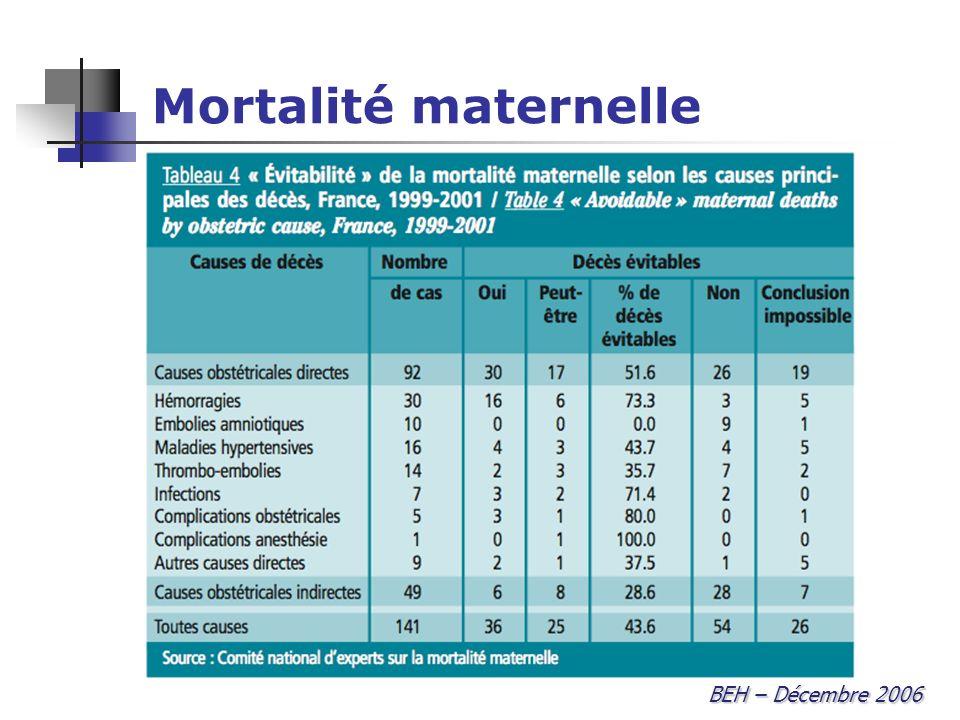 Mortalité maternelle BEH – Décembre 2006