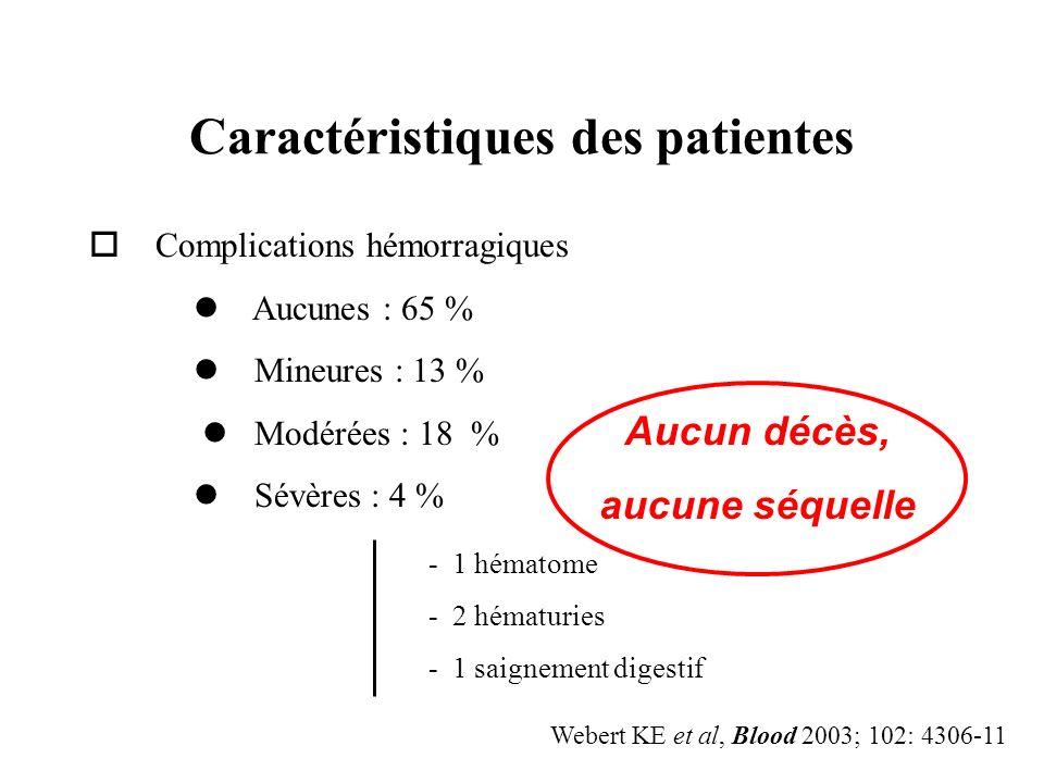 Caractéristiques des patientes Webert KE et al, Blood 2003; 102: 4306-11 o Complications hémorragiques Aucunes : 65 % Mineures : 13 % Modérées : 18 %