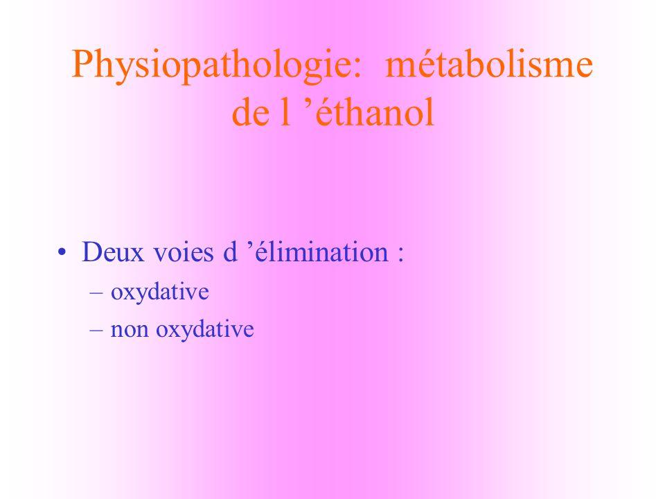 Physiopathologie: métabolisme de léthanol voie oxydative Voie oxydative –1er étape éthanol acétaldéhyde ADH alcool déshydrogénase –isoensymes gastriques (gastroenterology 1996) –hépatocytaire –principale voie chez le sujet non alcoolique MEOS microsomal ethanol oxydizing system –inclus plusieurs iso-enzymes du cytochrome P450 dont le cytochrome P450 2E1 est le principal constituant –Expression du CYP2E1 est augmentée en cas d intox OH chronique –voie d oxydation principale en cas d intox OH chronique –produit des particules doxygène réactives Catalase dont l activité in vivo est limitée par son cofacteur H2O2 –tous les produits de la voie oxydative peuvent induire des lésions hépatiques