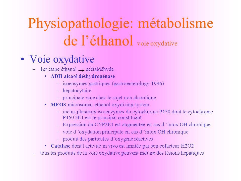 Physiopathologie: métabolisme de léthanol Toxicité de l acétaldéhyde –liaisons covalentes avec des protéines –molécules retrouvées sur des sites des lésions hépatiques chez des sujets alcooliques (hepatology 1994 ) –dégradé par acétaldéhyde déshydrogénase (ALDH) polymorphisme génétique de ALDH peut conduire à l accumulation acétaldéhyde et promouvoir à la formation de lésions hépatiques déficit en ALDH2 décrit chez des japonais (hepatology 1991)