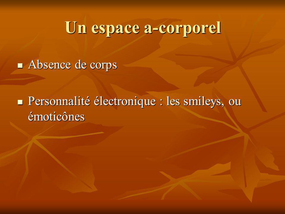 Un espace a-corporel Absence de corps Absence de corps Personnalité électronique : les smileys, ou émoticônes Personnalité électronique : les smileys,