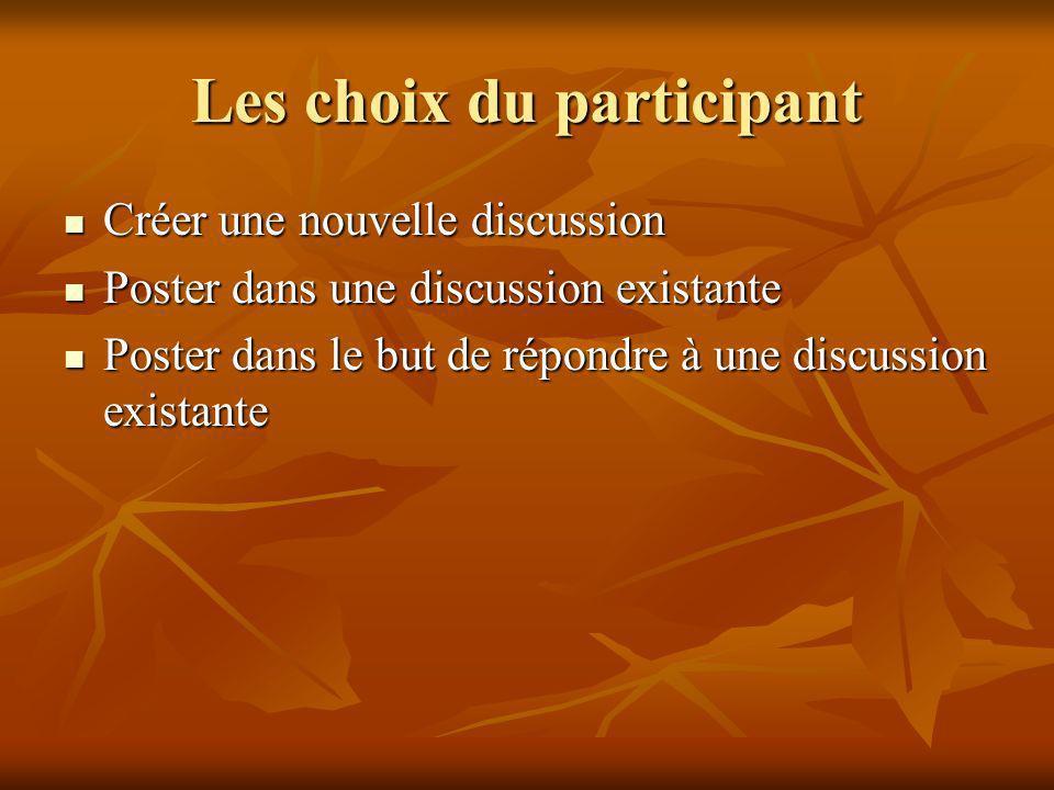 Les choix du participant Créer une nouvelle discussion Créer une nouvelle discussion Poster dans une discussion existante Poster dans une discussion e