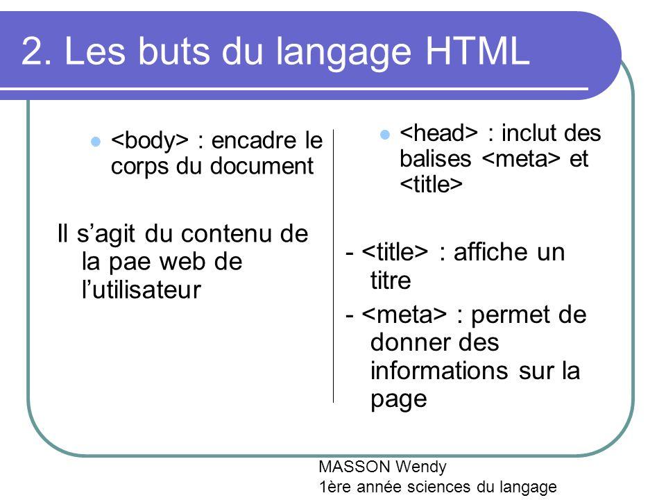 2. Les buts du langage HTML : inclut des balises et - : affiche un titre - : permet de donner des informations sur la page MASSON Wendy 1ère année sci