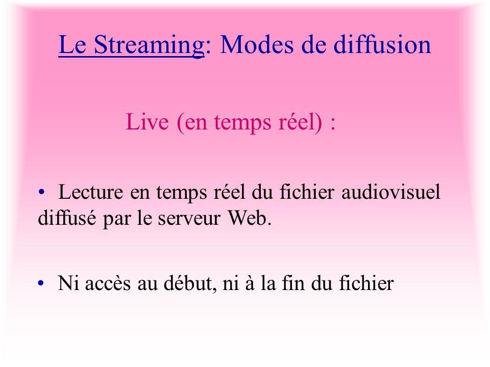 Le Streaming: Modes de diffusion Live (en temps réel) : Lecture en temps réel du fichier audiovisuel diffusé par le serveur Web. Ni accès au début, ni