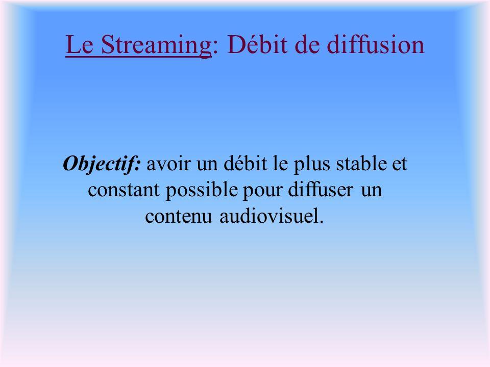Le Streaming: Débit de diffusion Objectif: avoir un débit le plus stable et constant possible pour diffuser un contenu audiovisuel.