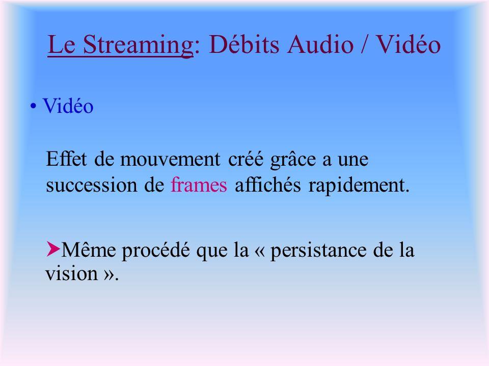Le Streaming: Débits Audio / Vidéo Vidéo Effet de mouvement créé grâce a une succession de frames affichés rapidement. Même procédé que la « persistan