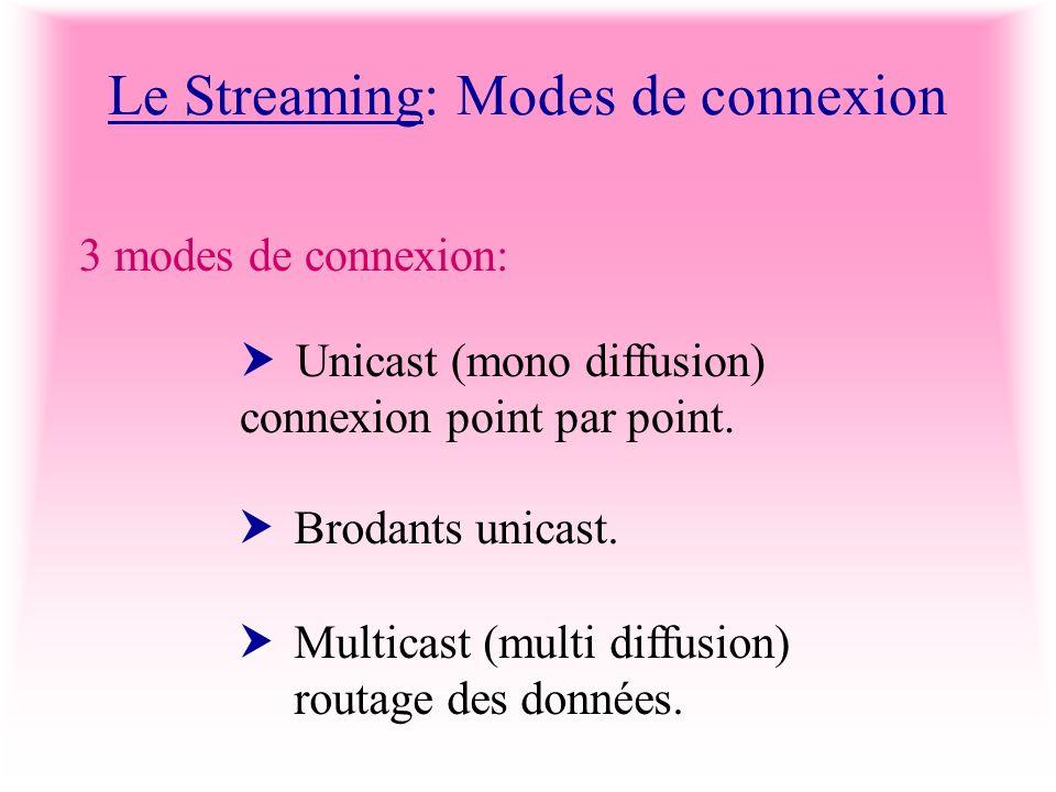 Le Streaming: Modes de connexion 3 modes de connexion: Unicast (mono diffusion) connexion point par point. Brodants unicast. Multicast (multi diffusio