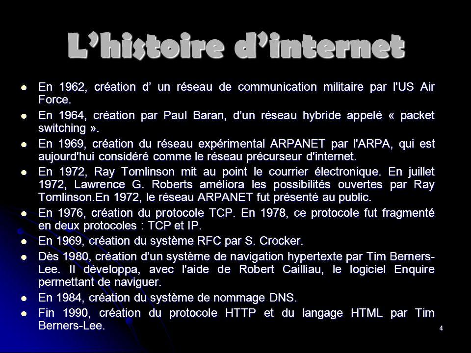 4 Lhistoire dinternet En 1962, création d un réseau de communication militaire par l'US Air Force. En 1962, création d un réseau de communication mili