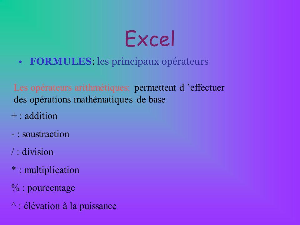 Excel FORMULES: les principaux opérateurs Les opérateurs arithmétiques: permettent d effectuer des opérations mathématiques de base + : addition - : s