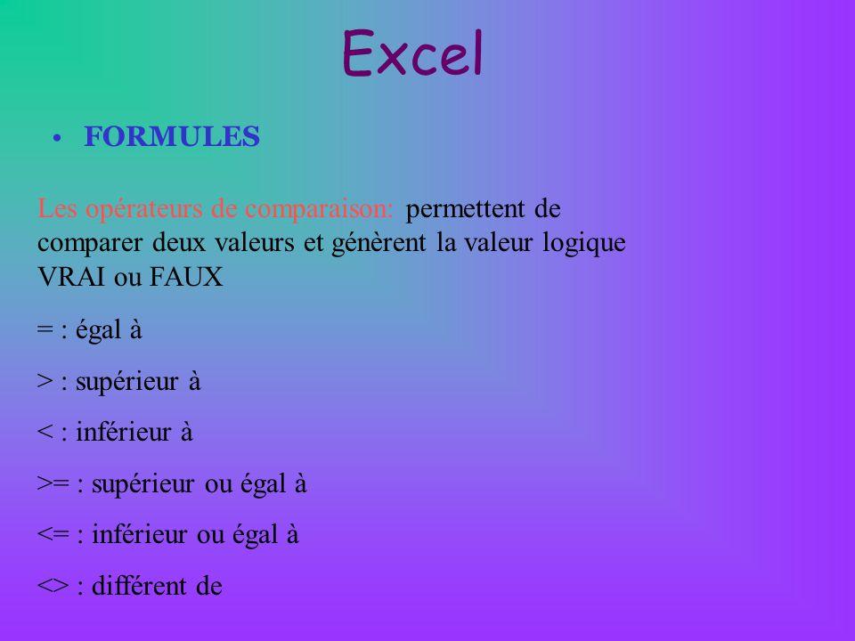 Excel FORMULES Les opérateurs de comparaison: permettent de comparer deux valeurs et génèrent la valeur logique VRAI ou FAUX = : égal à > : supérieur