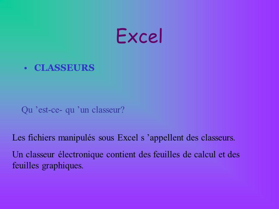 Excel CLASSEURS Qu est-ce- qu un classeur? Les fichiers manipulés sous Excel s appellent des classeurs. Un classeur électronique contient des feuilles