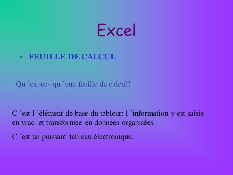 Excel FEUILLE DE CALCUL Qu est-ce- qu une feuille de calcul? C est l élément de base du tableur: l information y est saisie en vrac et transformée en