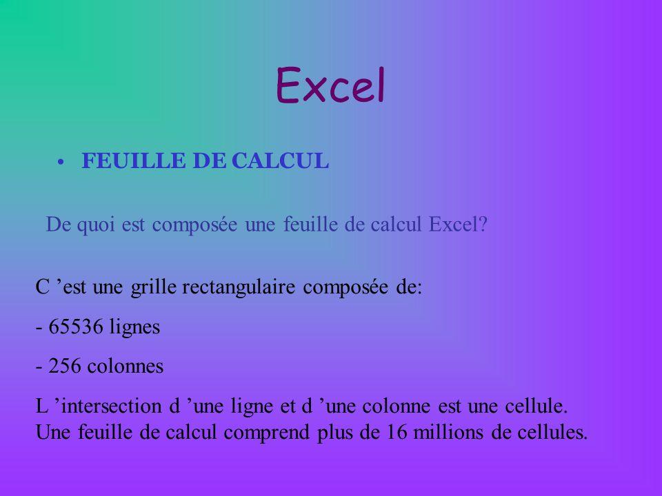 Excel FEUILLE DE CALCUL De quoi est composée une feuille de calcul Excel? C est une grille rectangulaire composée de: - 65536 lignes - 256 colonnes L