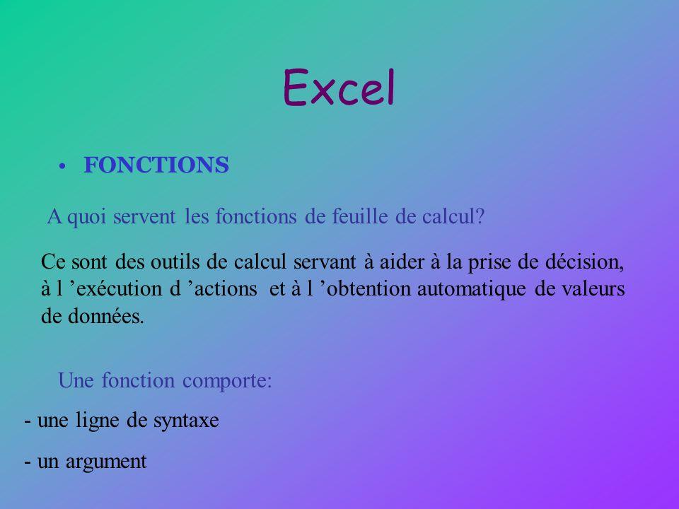 Excel FONCTIONS A quoi servent les fonctions de feuille de calcul? Ce sont des outils de calcul servant à aider à la prise de décision, à l exécution