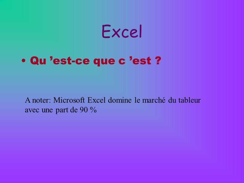 Excel Qu est-ce que c est ? A noter: Microsoft Excel domine le marché du tableur avec une part de 90 %