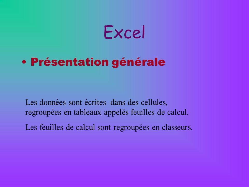 Excel Présentation générale Les données sont écrites dans des cellules, regroupées en tableaux appelés feuilles de calcul. Les feuilles de calcul sont