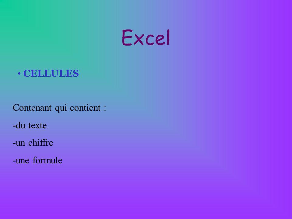 Excel CELLULES Contenant qui contient : -du texte -un chiffre -une formule