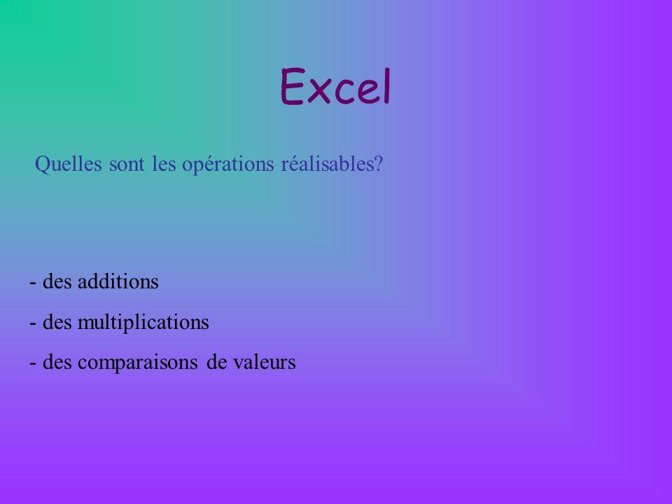 Excel Quelles sont les opérations réalisables? - des additions - des multiplications - des comparaisons de valeurs