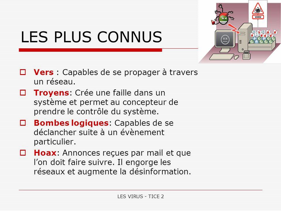 LES VIRUS - TICE 2 LES PLUS CONNUS Vers : Capables de se propager à travers un réseau.