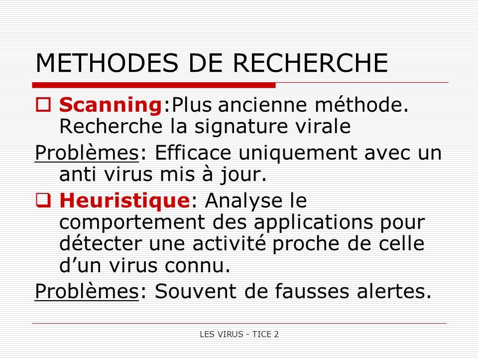 LES VIRUS - TICE 2 METHODES DE RECHERCHE Scanning:Plus ancienne méthode.