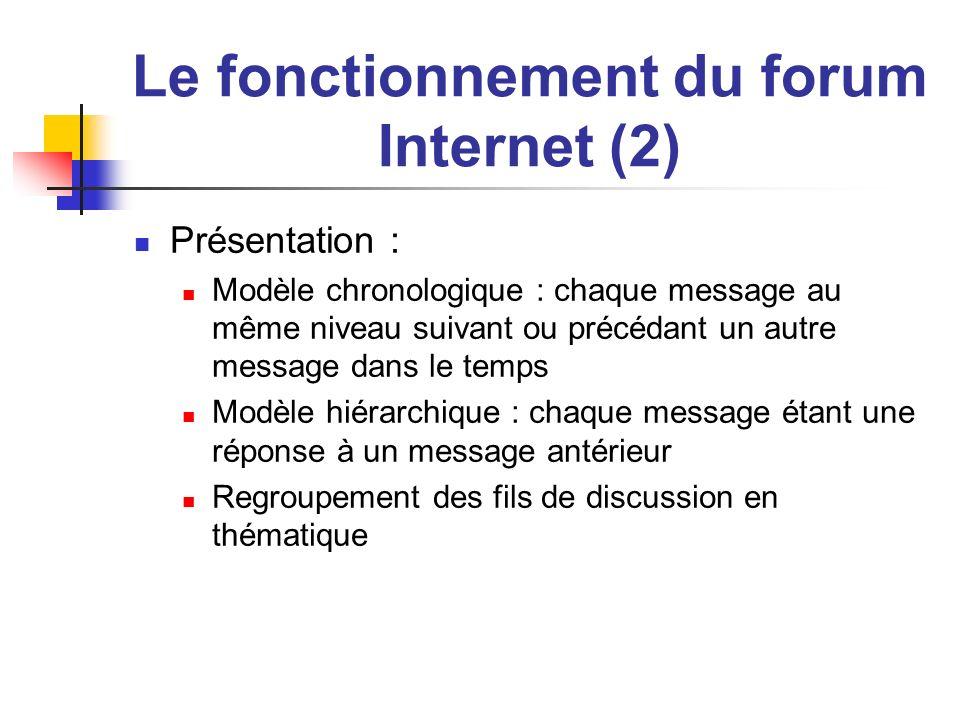 Le fonctionnement du forum Internet (2) Présentation : Modèle chronologique : chaque message au même niveau suivant ou précédant un autre message dans