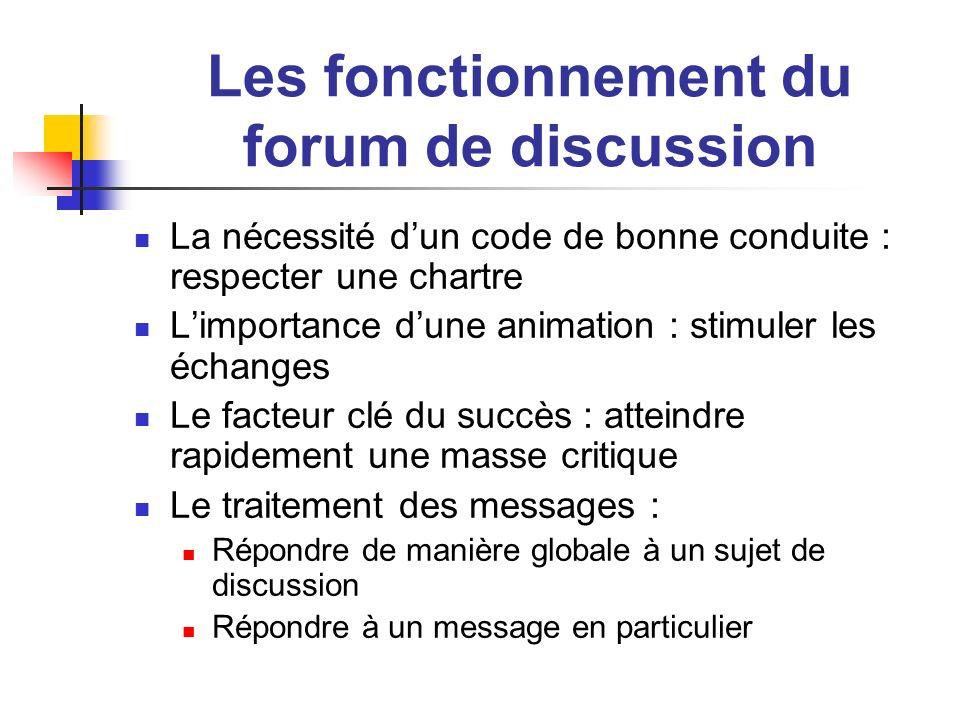 Les fonctionnement du forum de discussion La nécessité dun code de bonne conduite : respecter une chartre Limportance dune animation : stimuler les éc