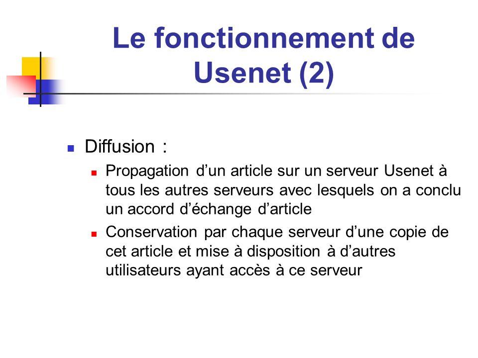 Le fonctionnement de Usenet (2) Diffusion : Propagation dun article sur un serveur Usenet à tous les autres serveurs avec lesquels on a conclu un acco
