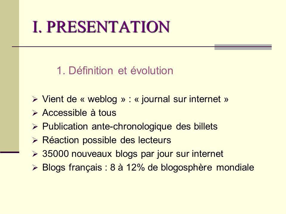 I.PRESENTATION 2. Comment créer un blog.