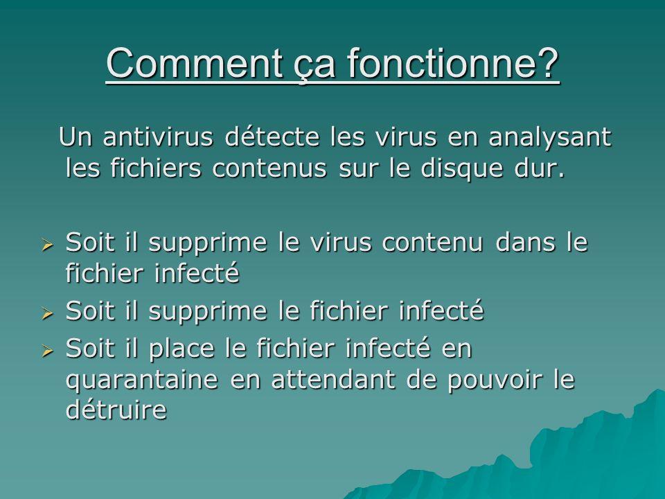 Comment ça fonctionne? Un antivirus détecte les virus en analysant les fichiers contenus sur le disque dur. Un antivirus détecte les virus en analysan