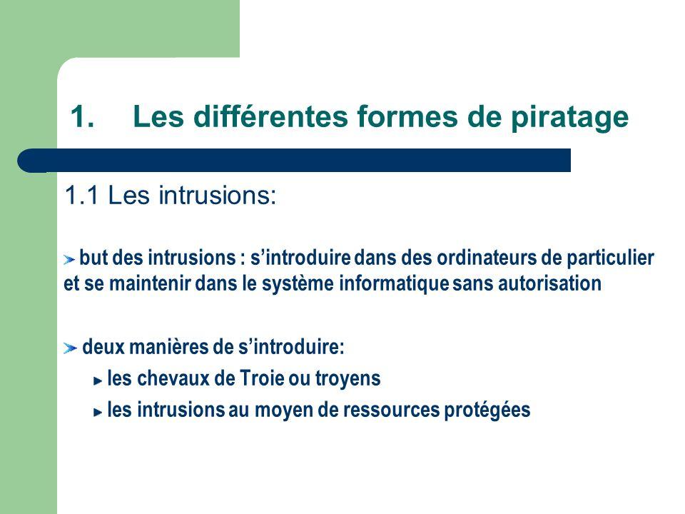 1.Les différentes formes de piratage 1.1 Les intrusions: but des intrusions : sintroduire dans des ordinateurs de particulier et se maintenir dans le