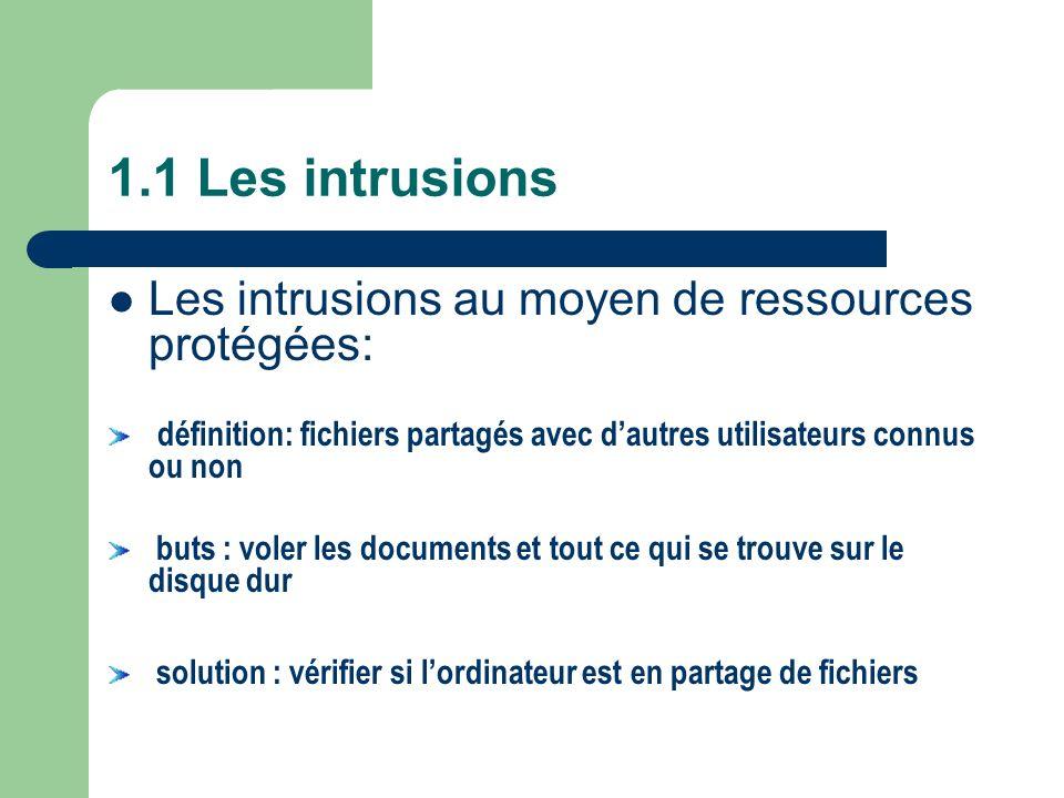 1.1 Les intrusions Les intrusions au moyen de ressources protégées: définition: fichiers partagés avec dautres utilisateurs connus ou non buts : voler