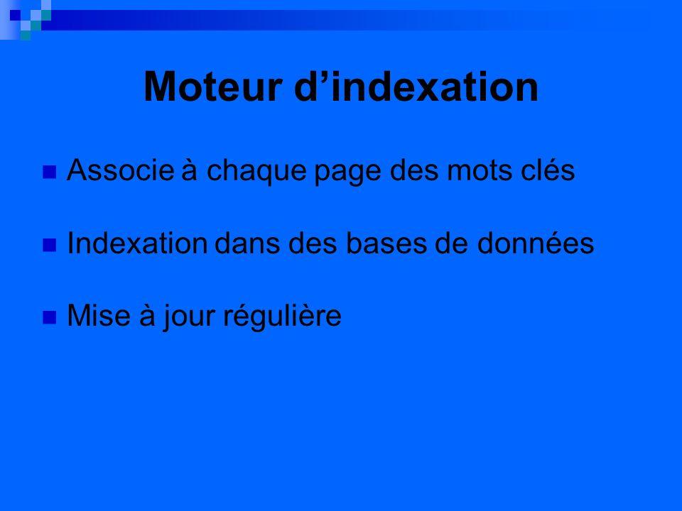 Moteur dindexation Associe à chaque page des mots clés Indexation dans des bases de données Mise à jour régulière
