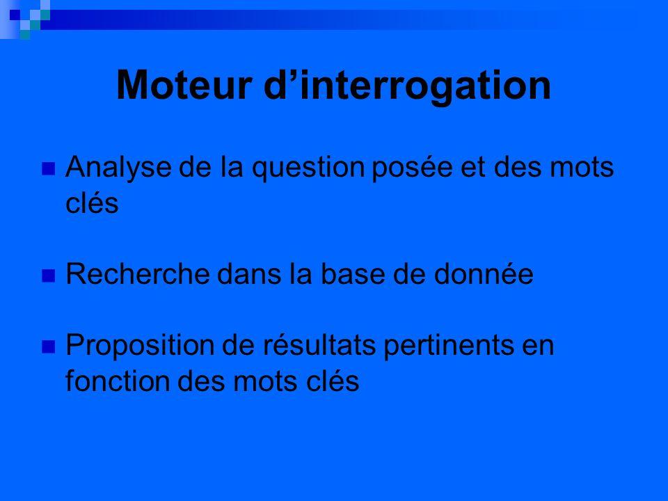 Moteur dinterrogation Analyse de la question posée et des mots clés Recherche dans la base de donnée Proposition de résultats pertinents en fonction des mots clés