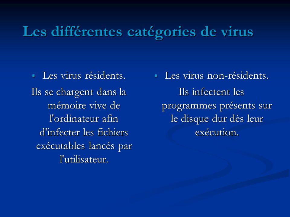 Les différentes catégories de virus Les virus résidents. Les virus résidents. Ils se chargent dans la mémoire vive de l'ordinateur afin d'infecter les