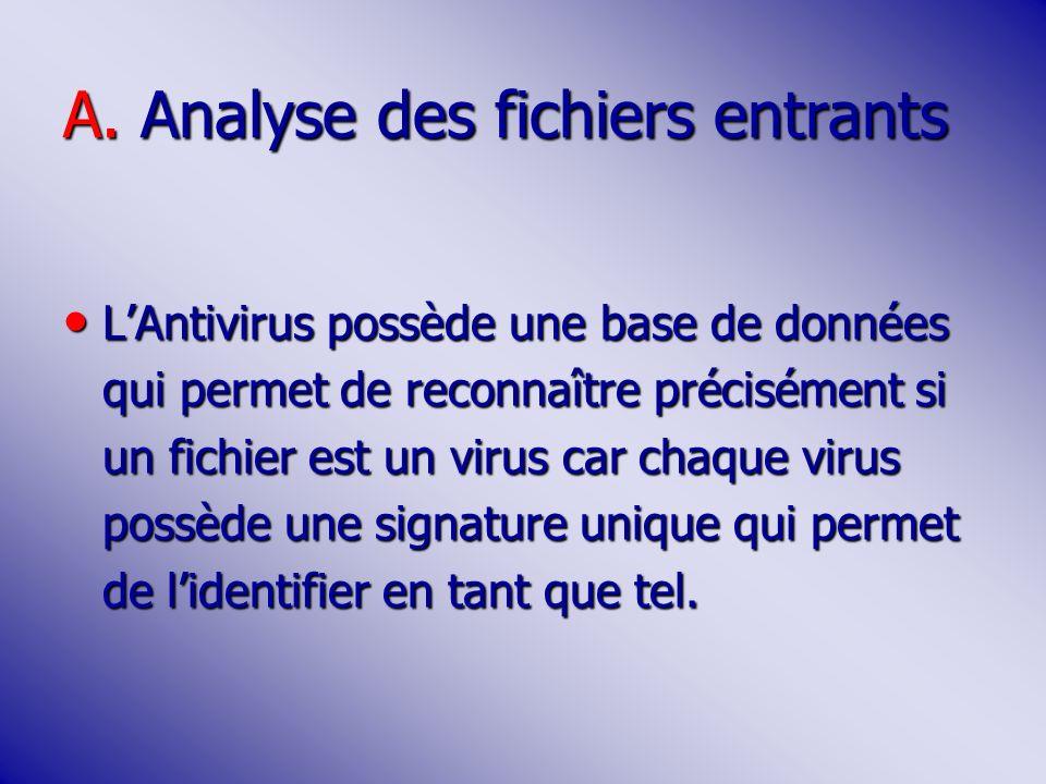 A. Analyse des fichiers entrants LAntivirus possède une base de données LAntivirus possède une base de données qui permet de reconnaître précisément s