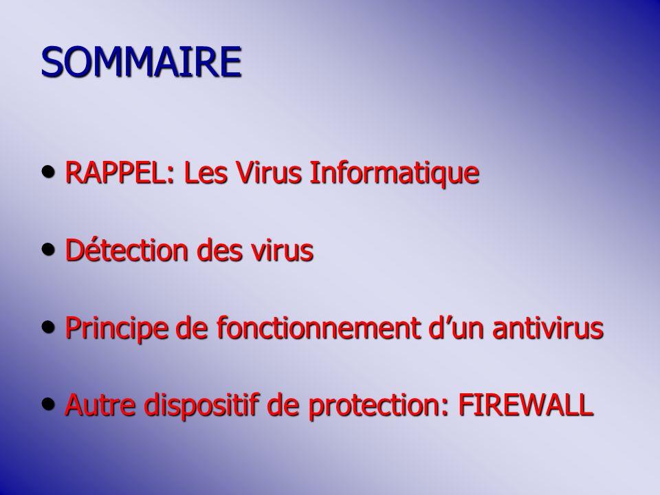 SOMMAIRE RAPPEL: Les Virus Informatique RAPPEL: Les Virus Informatique Détection des virus Détection des virus Principe de fonctionnement dun antivirus Principe de fonctionnement dun antivirus Autre dispositif de protection: FIREWALL Autre dispositif de protection: FIREWALL